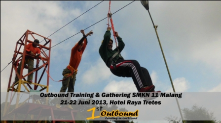 outbound di trawas, outbound di malang, permainan outbound team work